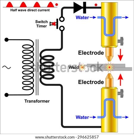 spot welding transformer diagram wiring diagram homespot welding transformer diagram wiring diagrams spot welding diagram wiring diagram spot welding transformer diagram