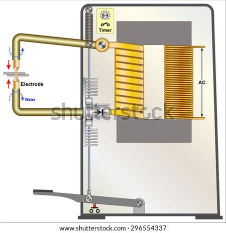resistance welding machine spot welding stock vector (royalty free spot welding aluminum resistance welding machine spot welding