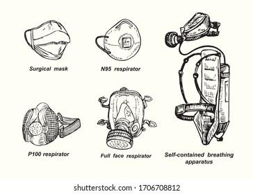 Kollektion der Atemgeräte: Chirurgische Maske, N95, P100, Atemschutzgerät mit vollem Gesicht und Atemapparat, einfache Umrisszeichnung der Doodle