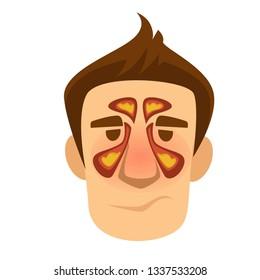 Enfermedades de la nariz en telugu