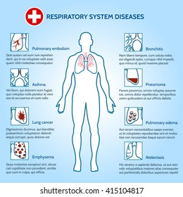 Respiratory system diseases. Human silhouette with lungs anatomy vector illustration