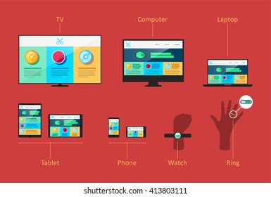 Responsive Design for all devices