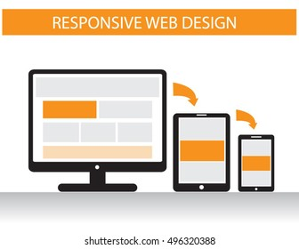 Responsive design concept for web computer, tablet, smartphone screen