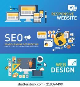 Responsive design - SEO -webdesign