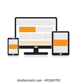 Responsive design for web computer, tablet, smartphone screen