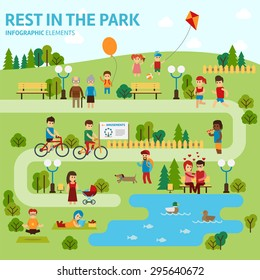 Rest in the park infographic elements flat vector design. People spend time relaxing in nature. Parents and children are walking in the park, a couple in love is sitting on the bench. Man, woman set