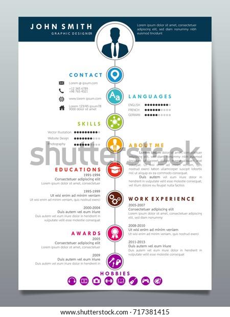 Contoh Desain CV yang Menarik