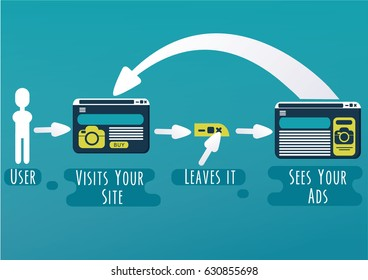 Retargeting process. Vector illustration