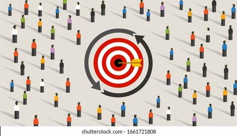 Retargeting remarketing crowd online advertising strategy of targeting visitor. Symbol of dart target customer