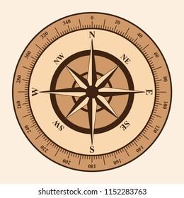 Retro Colored Compass Rose