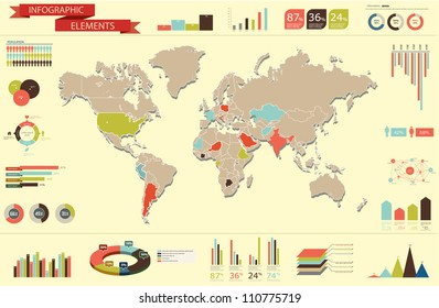 Retro Set elements of infographics. World Map and Information Graphics