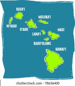 Retro Tropical Map of the Hawaiian Islands Chain Vector Illustration