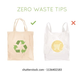 Reusable cloth bag instead of plastic bag. Shopping bags. Zero waste tips. Eco lifestile
