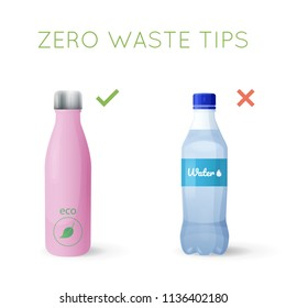 Reusable water bottle instead of plastic bottle. Zero waste tips. Healthy lifestyle