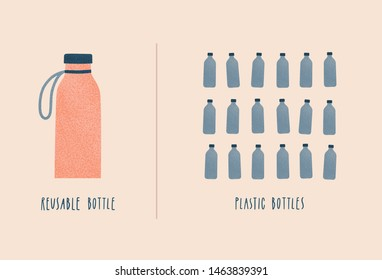Reusable water bottle vs single use bottles. Zero waste and eco living concept