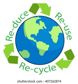 "Reuse, Reduce, Recycle"" text  wtih globe on white background"