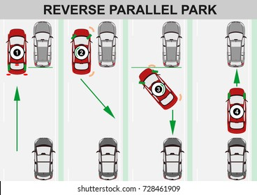 Reverse parallel parking. Flat vector.