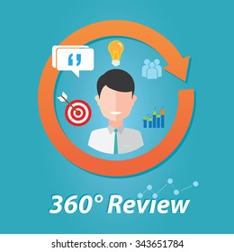 review feedback evaluation performance employee human resource assessment company