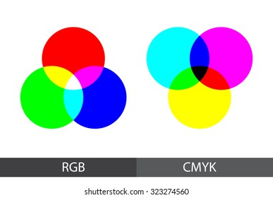 RGB and CMYK color spaces minimal icons