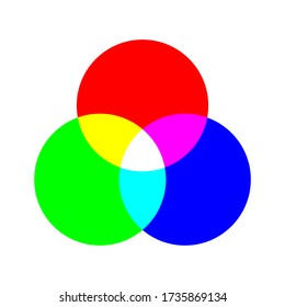 Rgb color concept illustration. Pie chart icon in flat style
