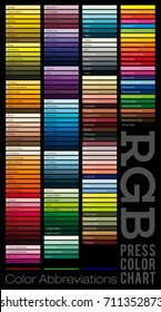 RGB palette with the signatures of colors. Color guide. RGB Press Chart. Color Abbreviations. Spectrums representing RGB color space.