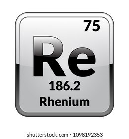 what is the symbol for rhenium on the periodic table