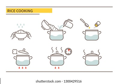 Rice cooking directions. Steps how to prepare rice.  Line style vector illustration isolated on white background.