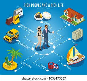 Rich people isometric flowchart on blue background with villa, expensive car, jewelry, yacht, vip resorts vector illustration