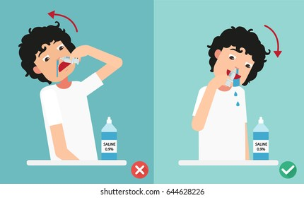 Right and Wrong ways of cleaning your nostrils,vector illustration.