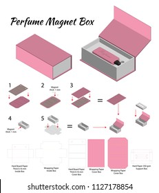 Rigid Box For Perfume Mockup with Dieline