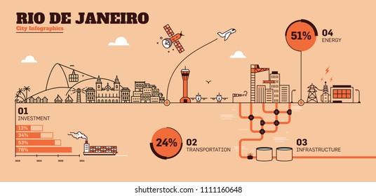 Rio de Janeiro City Flat Design Infrastructure Infographic Template