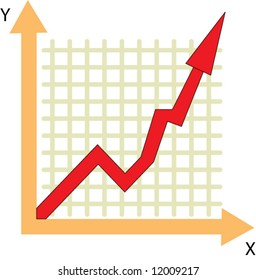 Rising chart shows the growth of income