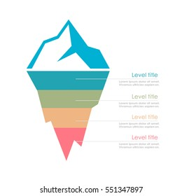 Risk analysis iceberg vector layered diagram illustration isolated on white background