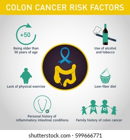 risk factors of colon cancer vector logo icon design, medical infographic