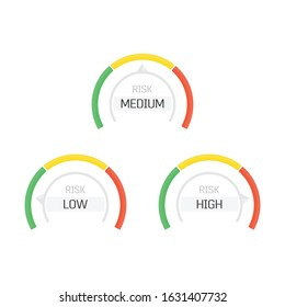 Risk Gauge Scale Measure. High risk meter isolated on white background. Concept graphic element of tachometer, indicators, speedometers, score. Low, medium and high gauges. Vector illustration EPS 10