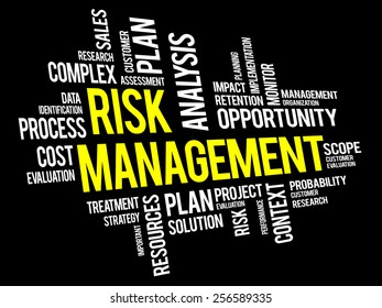 Risk Management Identifying, Evaluating And Treating Risks, business concept words cloud
