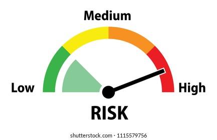 risk meter, high risk