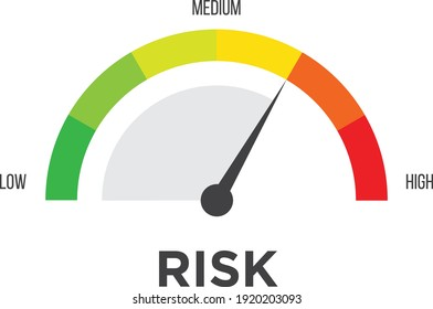 Risk speedometer manage asses analysis. High risk reduce assessment level meter dashboard.