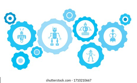 Robot, icon, technology, industry, factory blue gear set. Abstract background with connected gears and icons for logistic, service, shipping, distribution, transport, market, communicate concepts