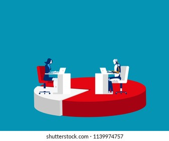 Robot replace industry of human business. Concept business technology vector illustration. Technology, Working, Human Vs Robot.