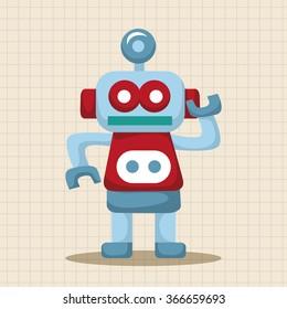 robot theme elements