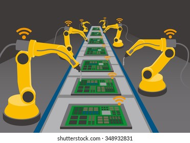 robotic arms and conveyor belt, Factory automation, Industry 4.0, Internet of Things, vector illustration