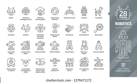 Robotics industry editable stroke outline icon set with industrial, construction, science, medical social, domestic, security, military, fire fighting robot and more tech line symbols.