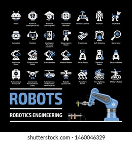Robotics industry icon set with flat industry robot arm: artificial intelligence AI, machine learning ML, automated and remote control, smart chip, android, toy and more tech glyph symbols.