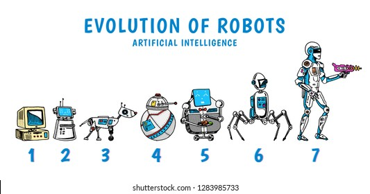 Robots and technology evolution. Stages Development of androids. Artificial intelligence concept. Hand drawn Future technology. Vintage Engraved Monochrome Sketch.