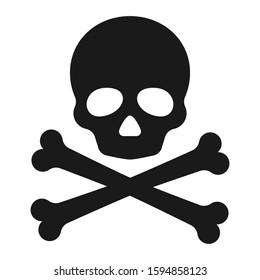 Roger symbol. Pirate scull icon. Vector illustration.