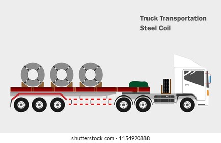 Rolled steel coil on the transportation by trailer truck