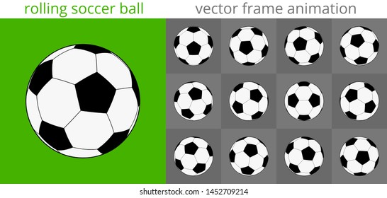 Rolling or flying soccer ball. Vector sequence of frames for GIF, flash, html5 CSS web animation. Looped motion. 12 frames per second. Sprite sheet. Animated symbol of a football. Simple cartoon image