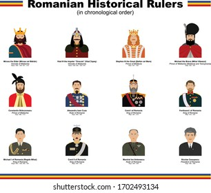 Romanian Historical Rulers (in chronological order) Vector Characters Collection