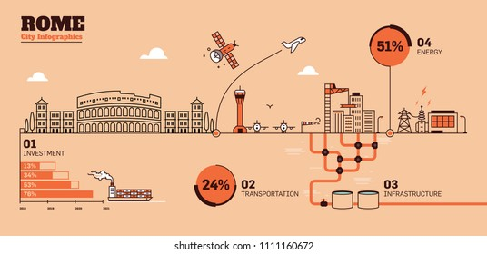 Rome City Flat Design Infrastructure Infographic Template